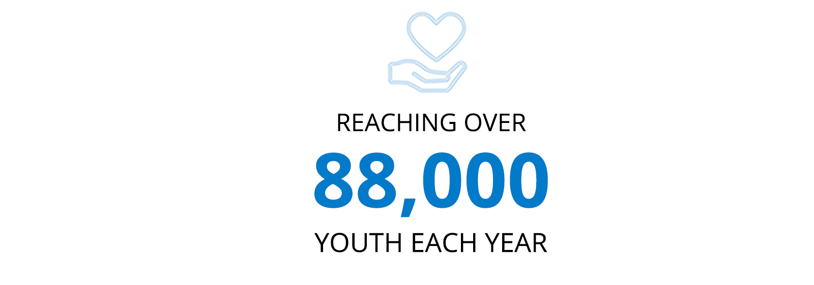 Over 88,000 youth reached this year
